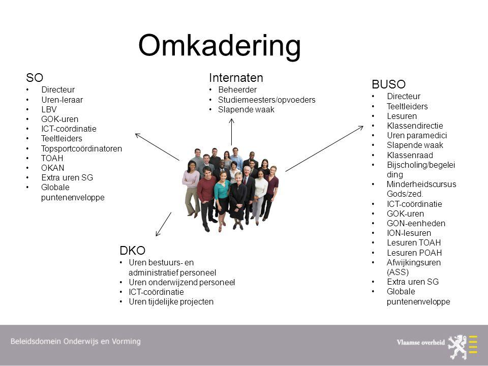 Omkadering SO Internaten BUSO DKO Directeur Uren-leraar LBV GOK-uren