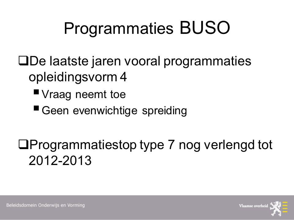 Programmaties BUSO De laatste jaren vooral programmaties opleidingsvorm 4. Vraag neemt toe. Geen evenwichtige spreiding.