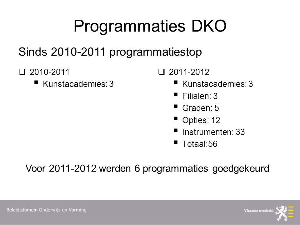 Programmaties DKO Sinds 2010-2011 programmatiestop