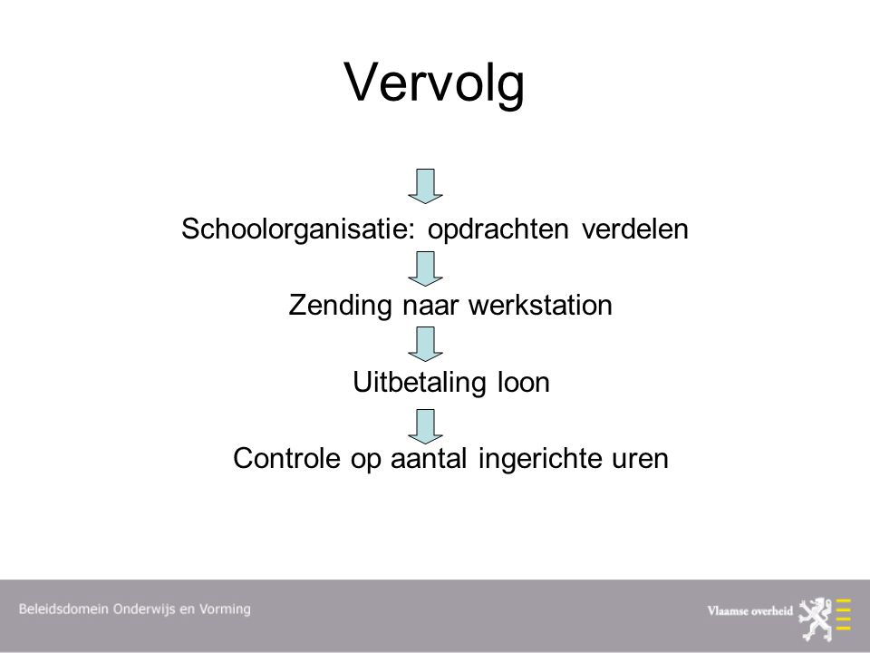 Vervolg Schoolorganisatie: opdrachten verdelen