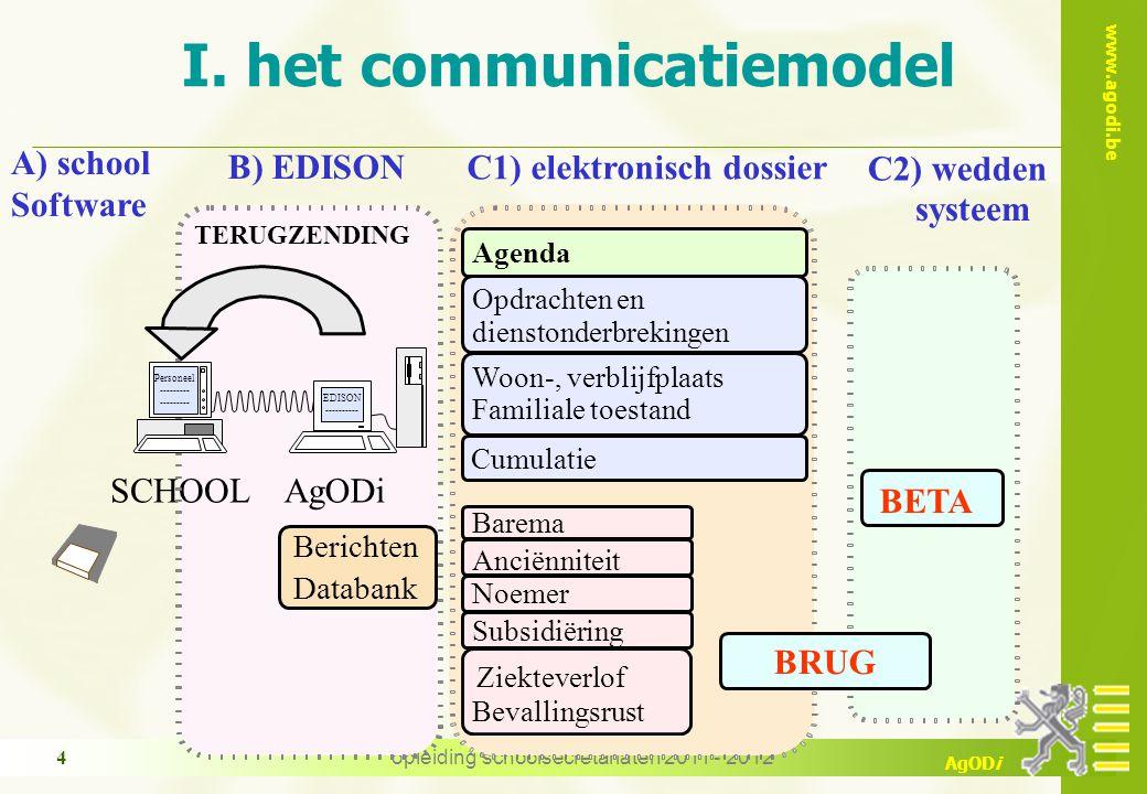 I. het communicatiemodel