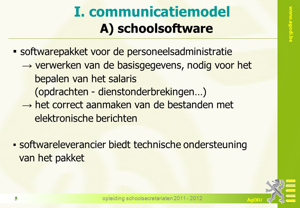 I. communicatiemodel A) schoolsoftware