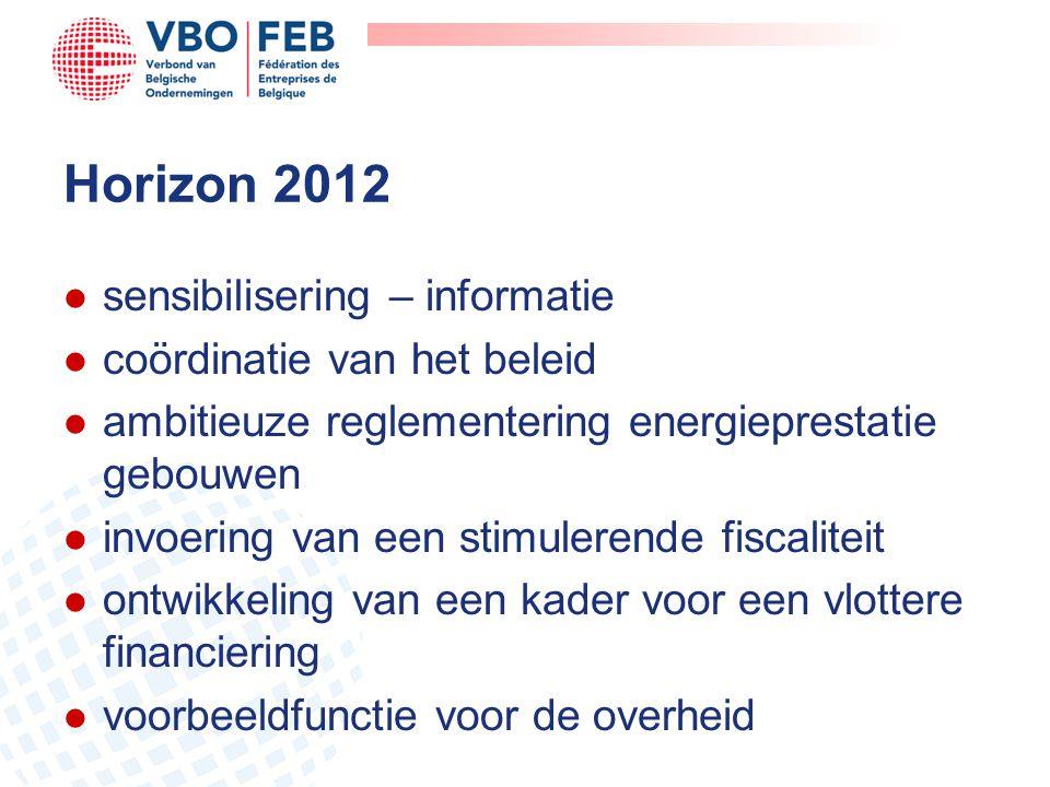Horizon 2012 sensibilisering – informatie coördinatie van het beleid