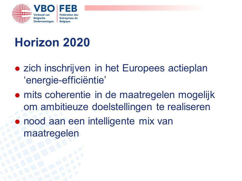 Horizon 2020 zich inschrijven in het Europees actieplan 'energie-efficiëntie'