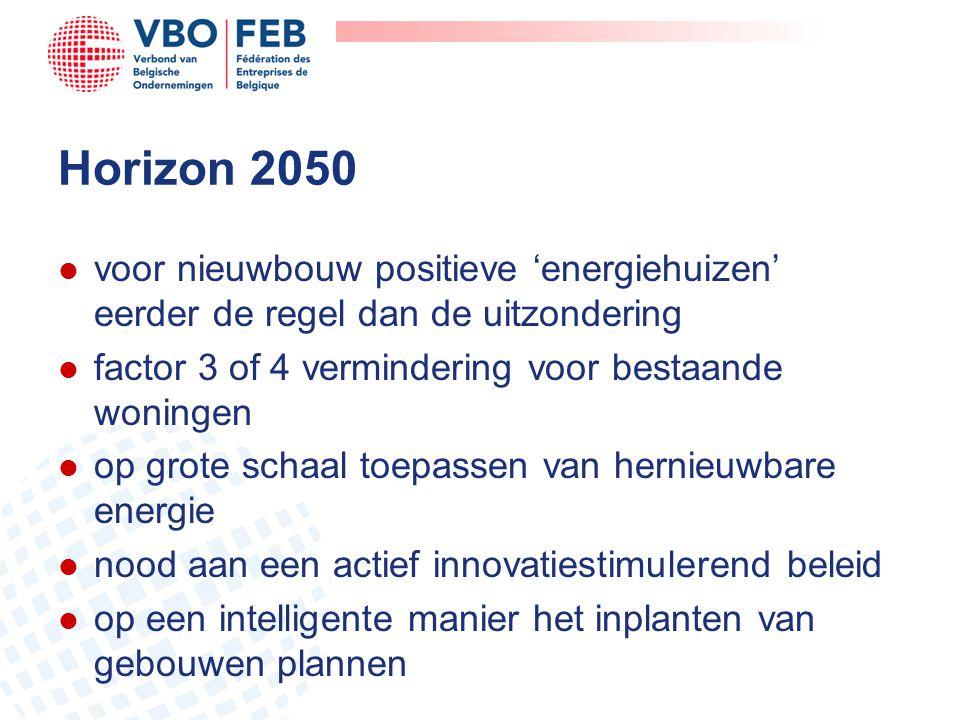Horizon 2050 voor nieuwbouw positieve 'energiehuizen' eerder de regel dan de uitzondering. factor 3 of 4 vermindering voor bestaande woningen.