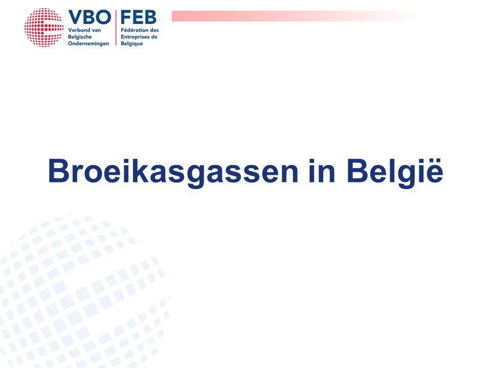 Broeikasgassen in België