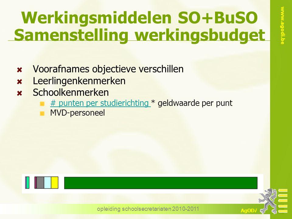 Werkingsmiddelen SO+BuSO Samenstelling werkingsbudget