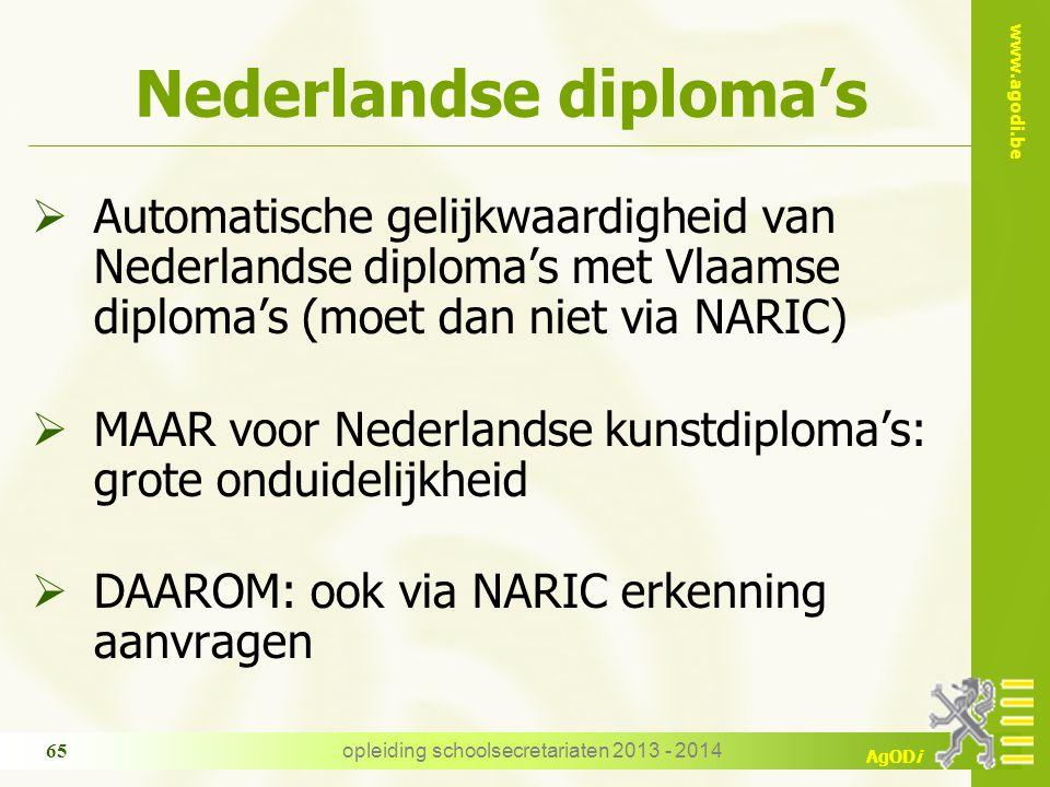 Nederlandse diploma's