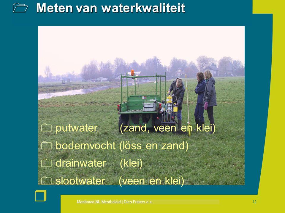 Meten van waterkwaliteit