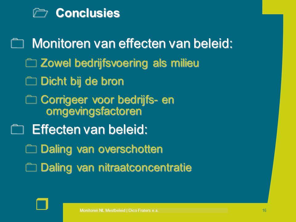 Monitoren van effecten van beleid: