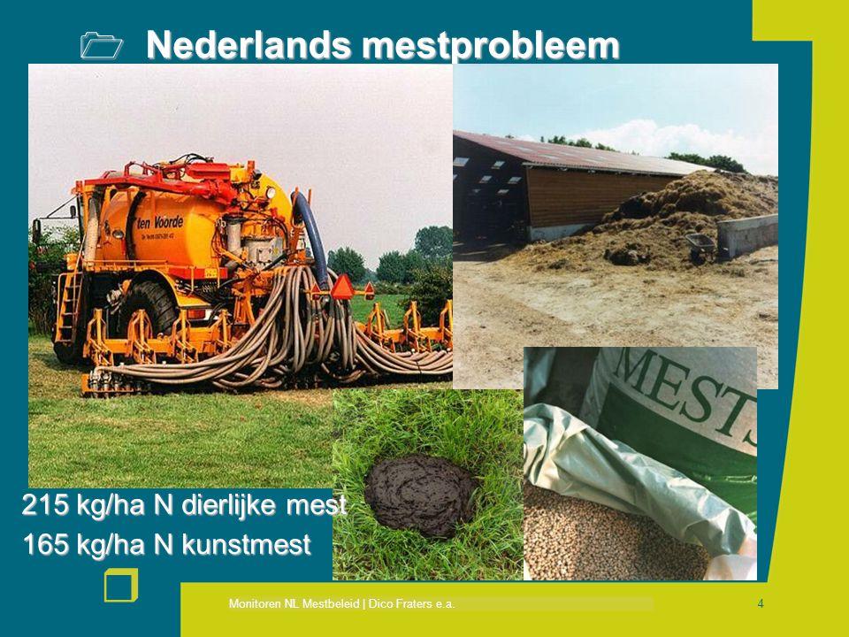 Nederlands mestprobleem