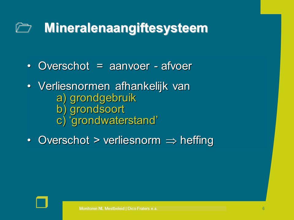 Mineralenaangiftesysteem