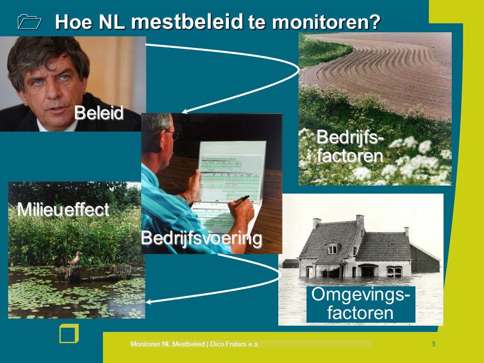 Hoe NL mestbeleid te monitoren