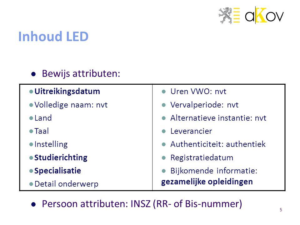 Inhoud LED Bewijs attributen: