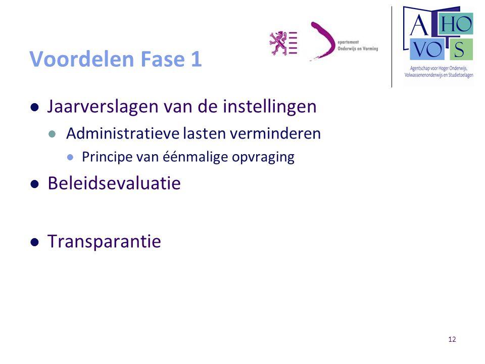 Voordelen Fase 1 Jaarverslagen van de instellingen Beleidsevaluatie