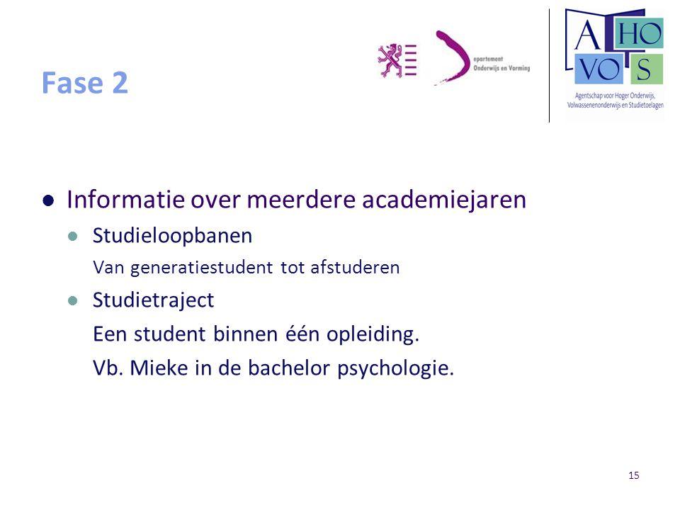 Fase 2 Informatie over meerdere academiejaren Studieloopbanen