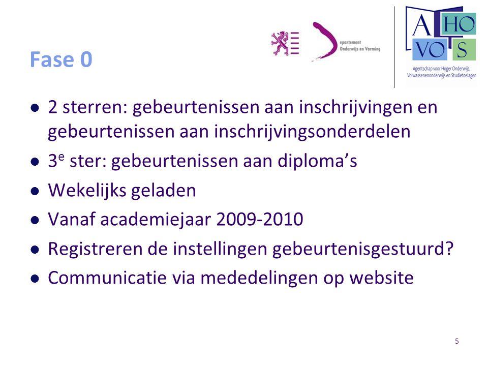 Fase 0 2 sterren: gebeurtenissen aan inschrijvingen en gebeurtenissen aan inschrijvingsonderdelen. 3e ster: gebeurtenissen aan diploma's.