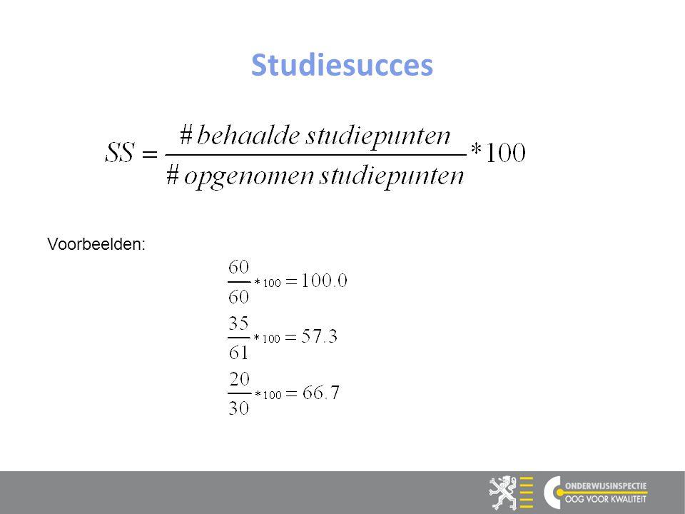 Studiesucces Voorbeelden: 10