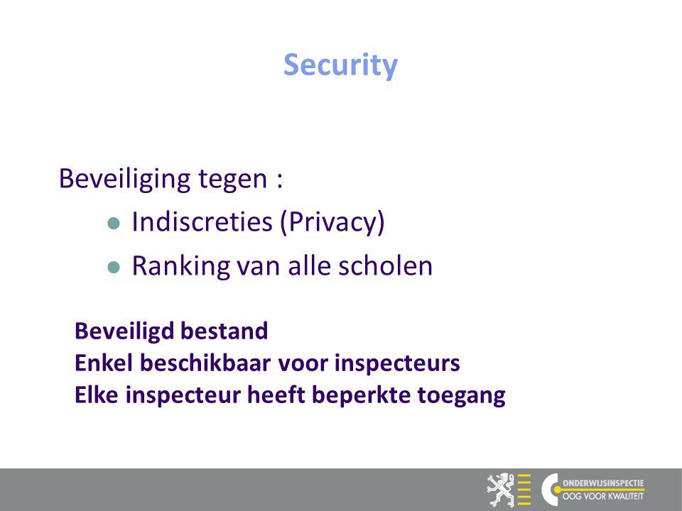 Security Beveiliging tegen : Indiscreties (Privacy)