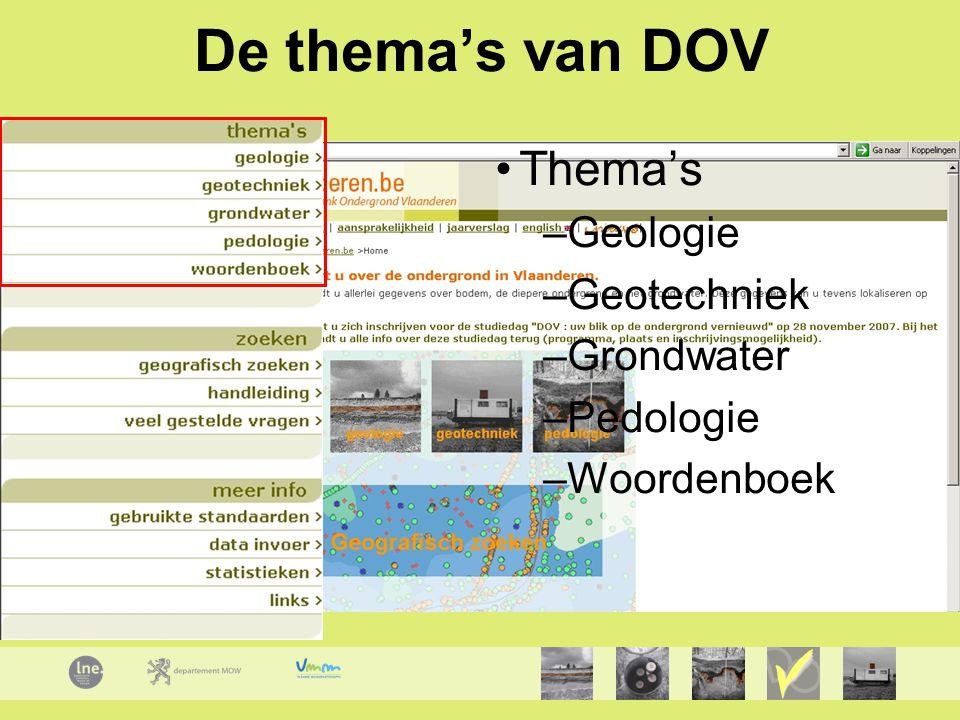 De thema's van DOV Thema's Geologie Geotechniek Grondwater Pedologie