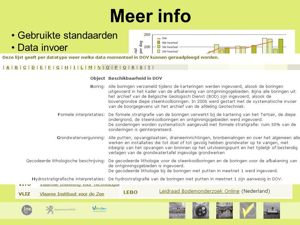 Meer info Gebruikte standaarden Data invoer Statistieken Links