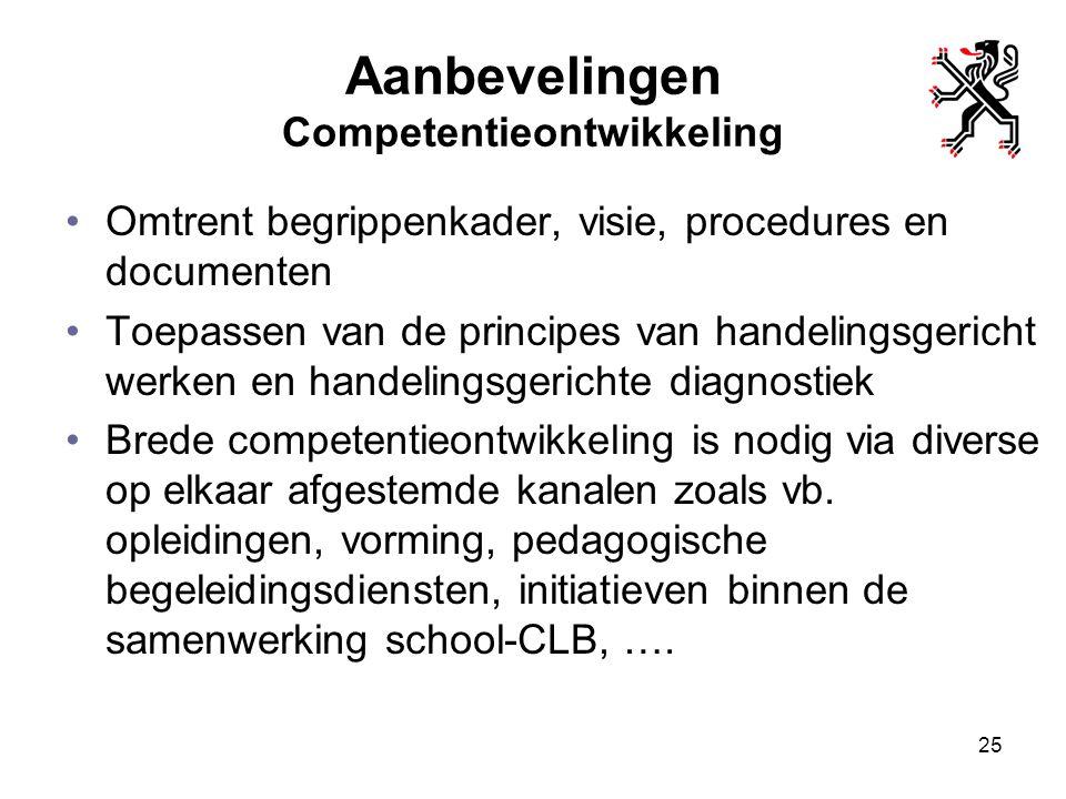 Aanbevelingen Competentieontwikkeling