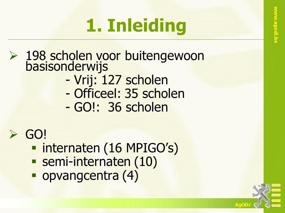 1. Inleiding 198 scholen voor buitengewoon basisonderwijs