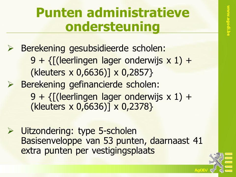Punten administratieve ondersteuning