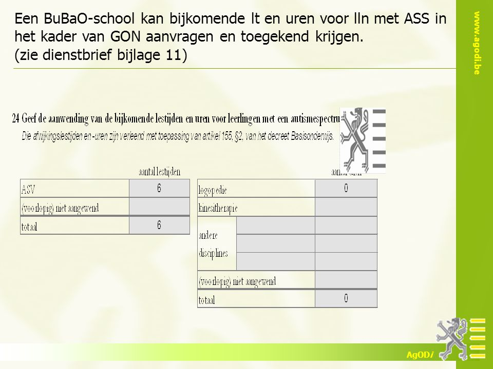 Een BuBaO-school kan bijkomende lt en uren voor lln met ASS in het kader van GON aanvragen en toegekend krijgen.