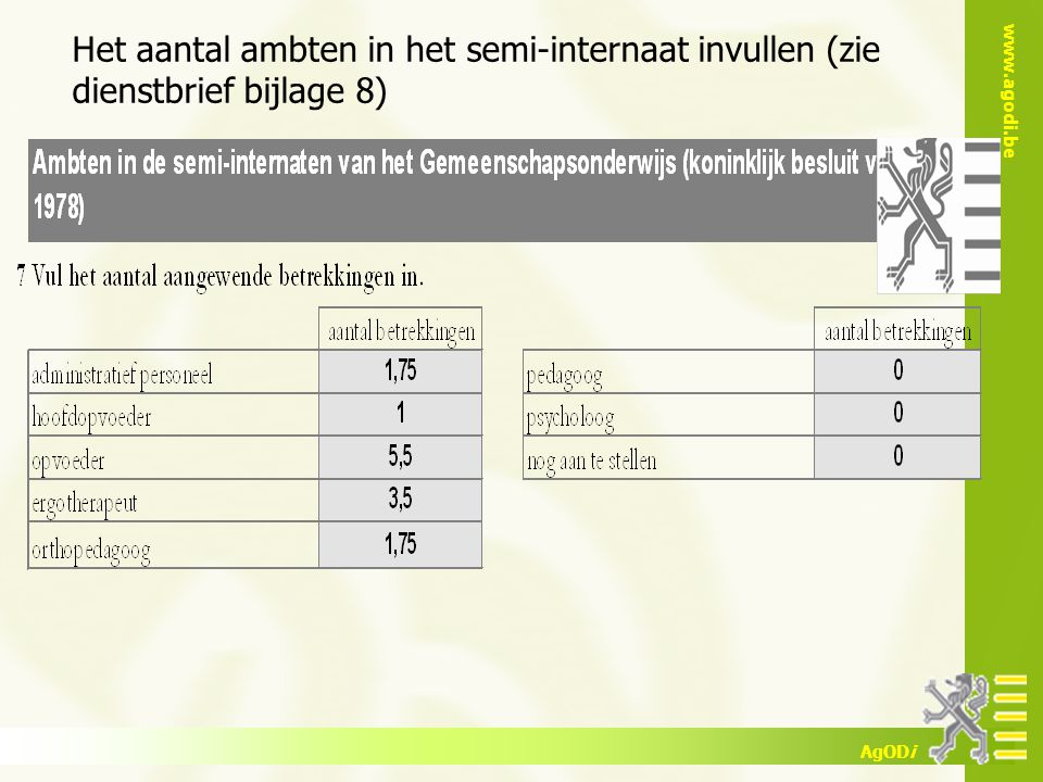 Het aantal ambten in het semi-internaat invullen (zie dienstbrief bijlage 8)