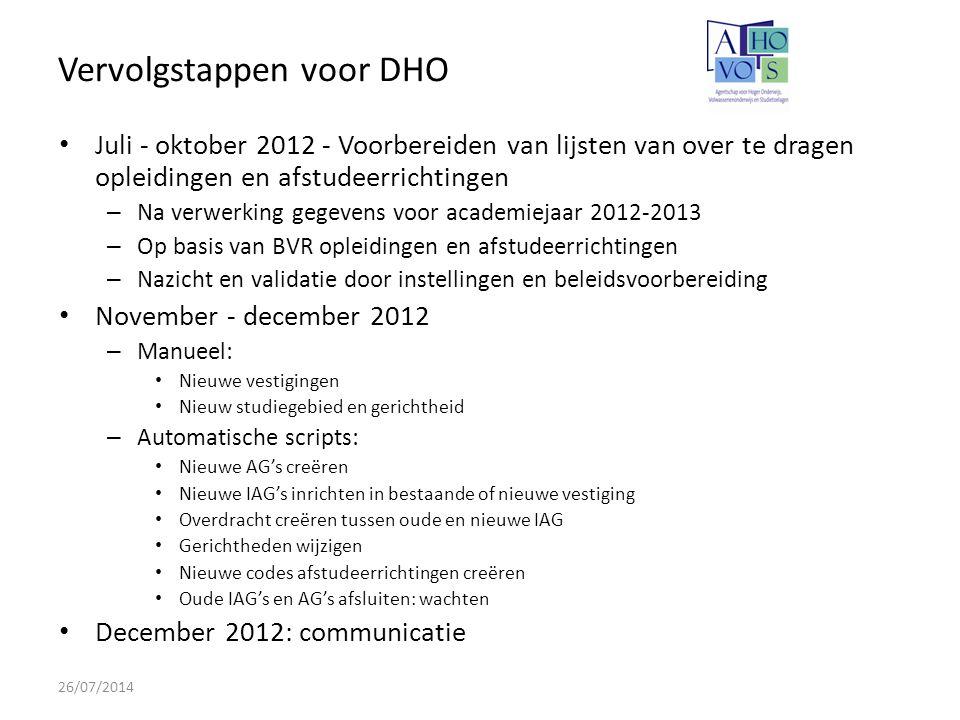 Vervolgstappen voor DHO