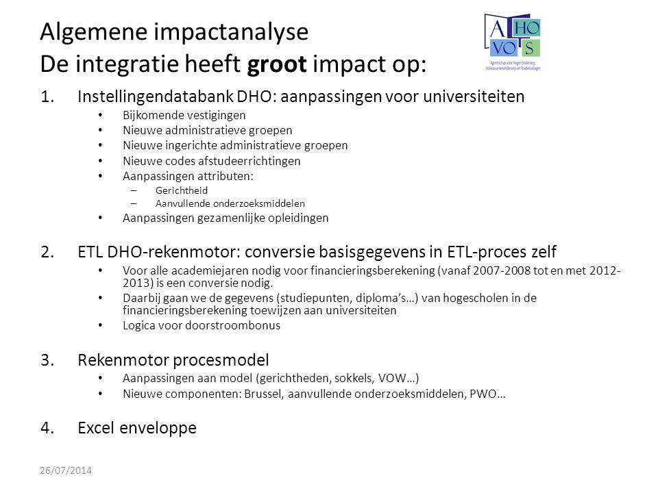 Algemene impactanalyse De integratie heeft groot impact op: