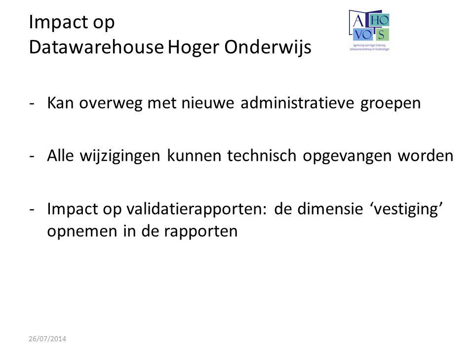 Impact op Datawarehouse Hoger Onderwijs