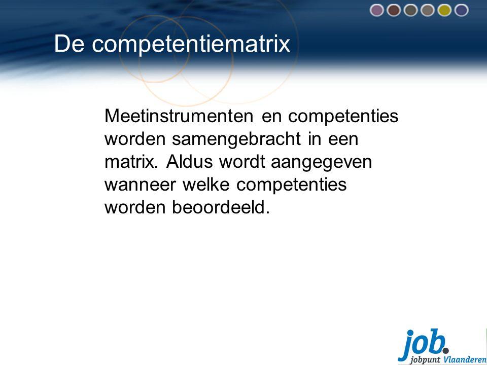 De competentiematrix