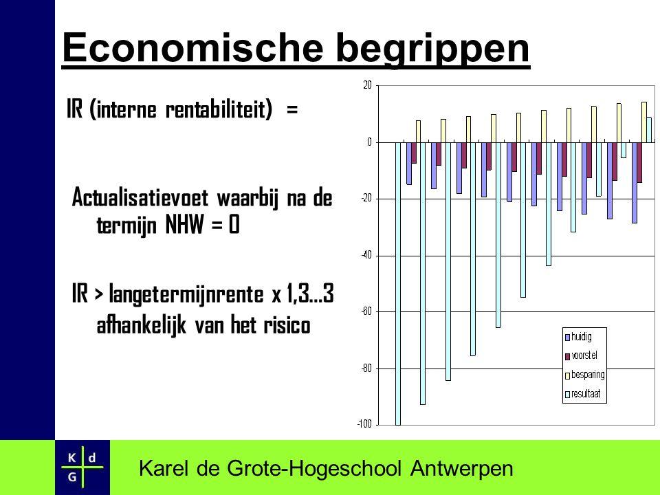 Economische begrippen