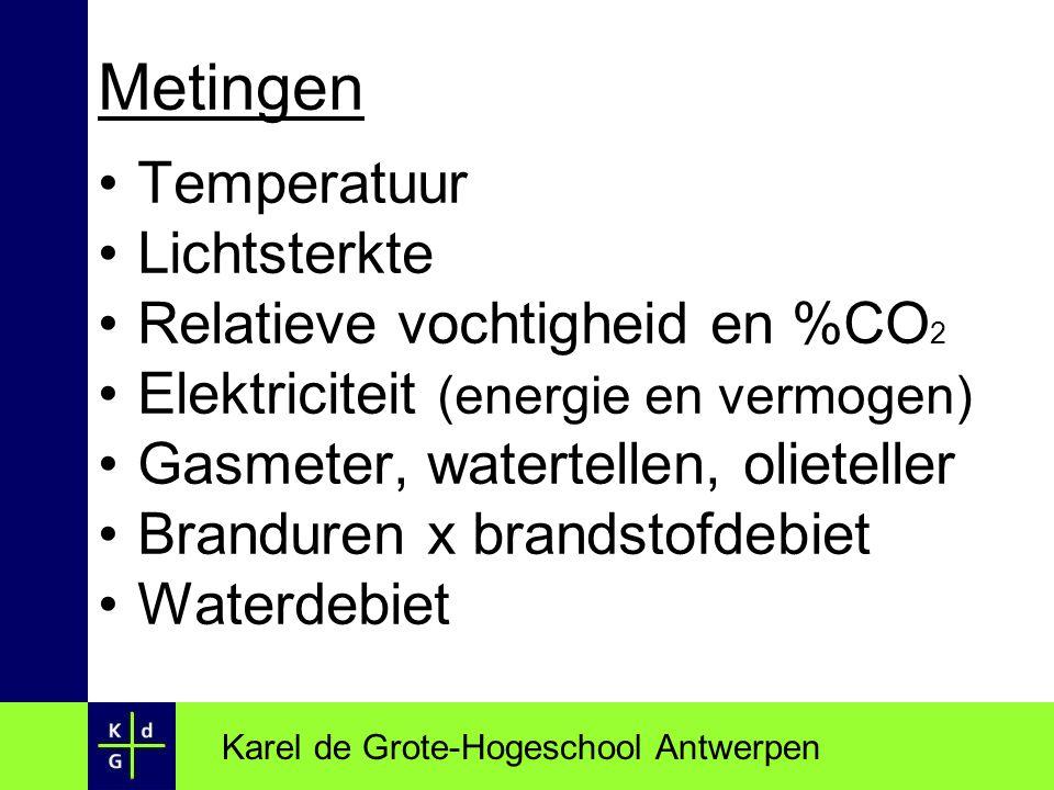 Metingen Temperatuur Lichtsterkte Relatieve vochtigheid en %CO2
