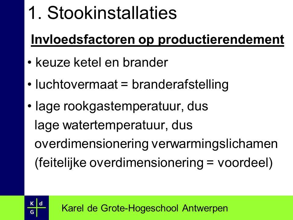 1. Stookinstallaties Invloedsfactoren op productierendement