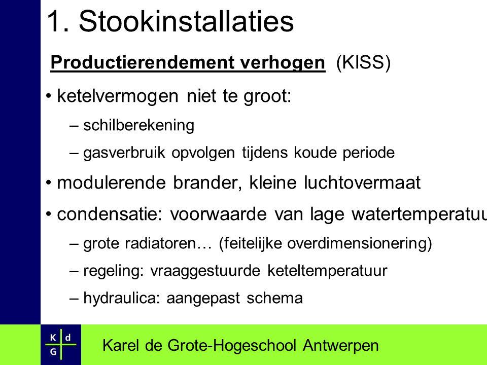 1. Stookinstallaties Productierendement verhogen (KISS)