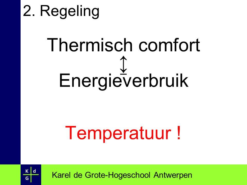 Thermisch comfort ↨ Energieverbruik Temperatuur !