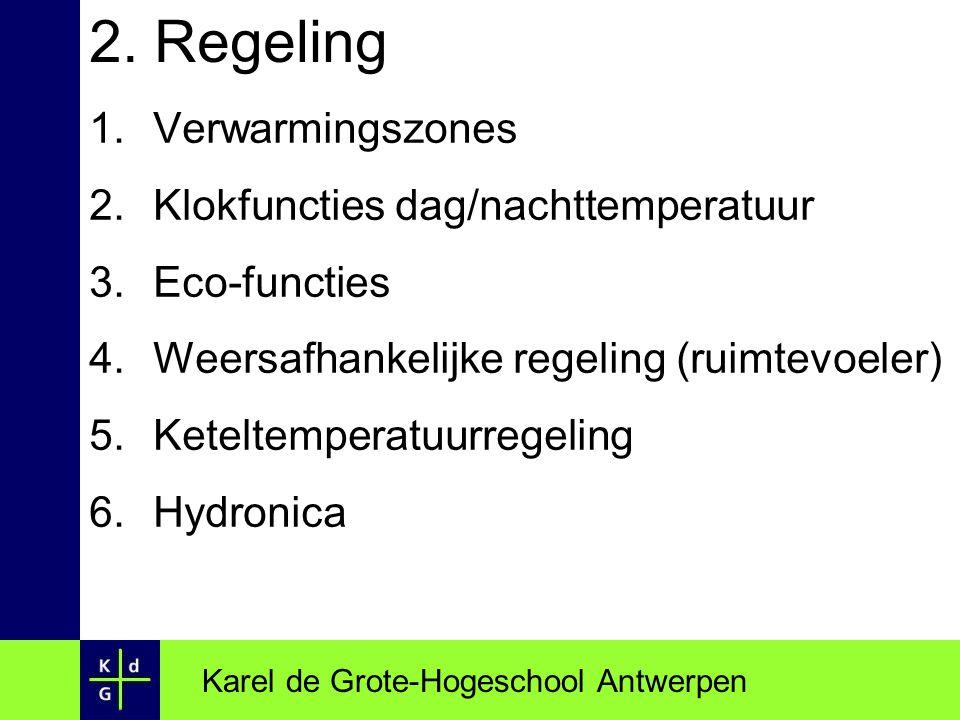 2. Regeling Verwarmingszones Klokfuncties dag/nachttemperatuur