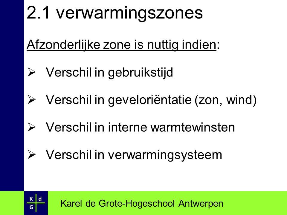 2.1 verwarmingszones Afzonderlijke zone is nuttig indien: