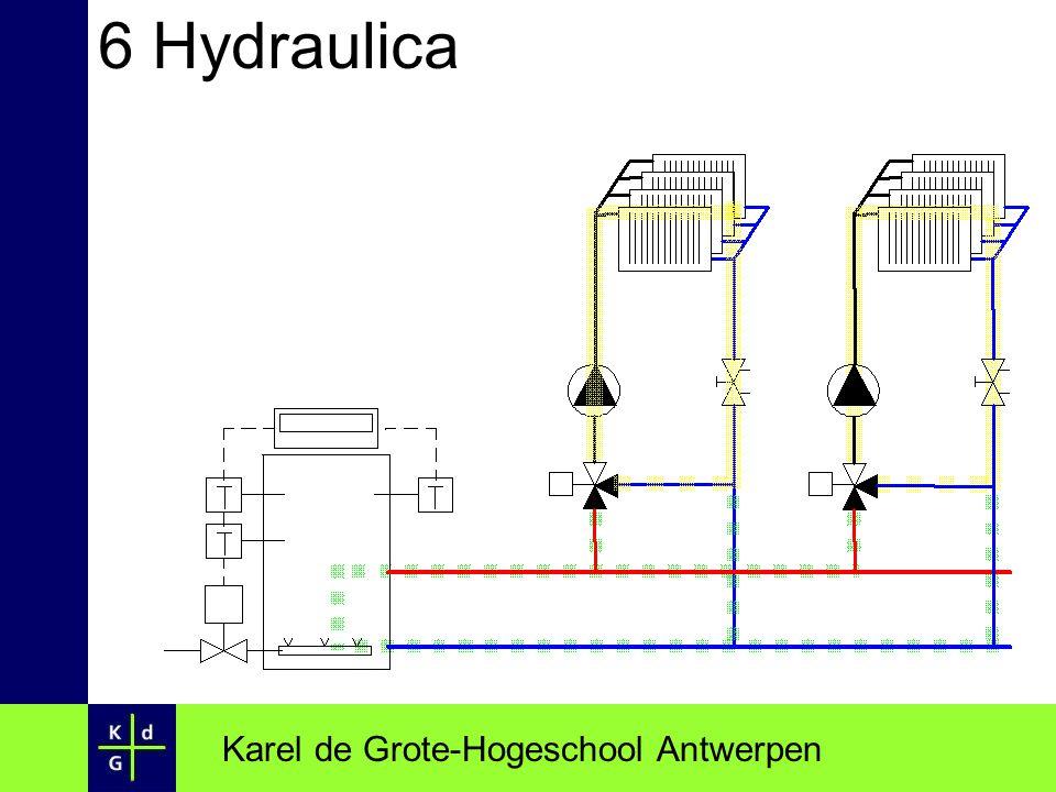 6 Hydraulica Karel de Grote-Hogeschool Antwerpen