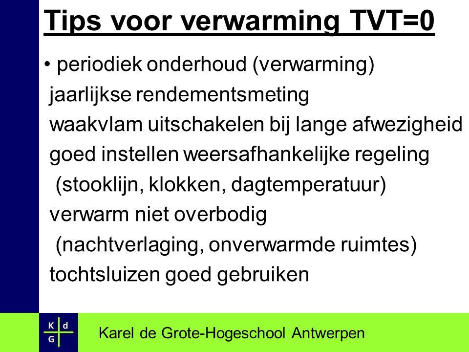Tips voor verwarming TVT=0
