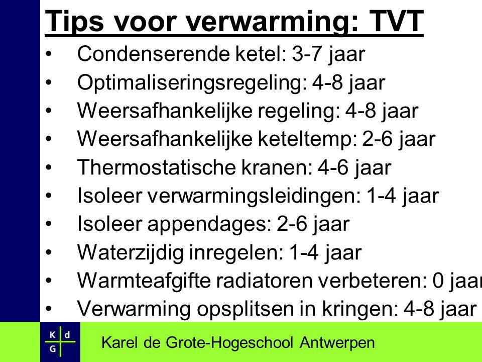 Tips voor verwarming: TVT