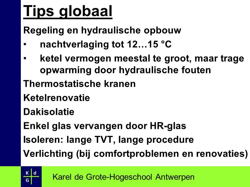 Tips globaal Regeling en hydraulische opbouw