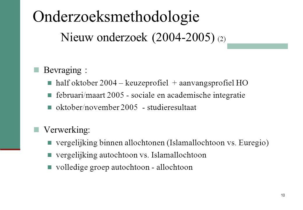 Onderzoeksmethodologie Nieuw onderzoek (2004-2005) (2)