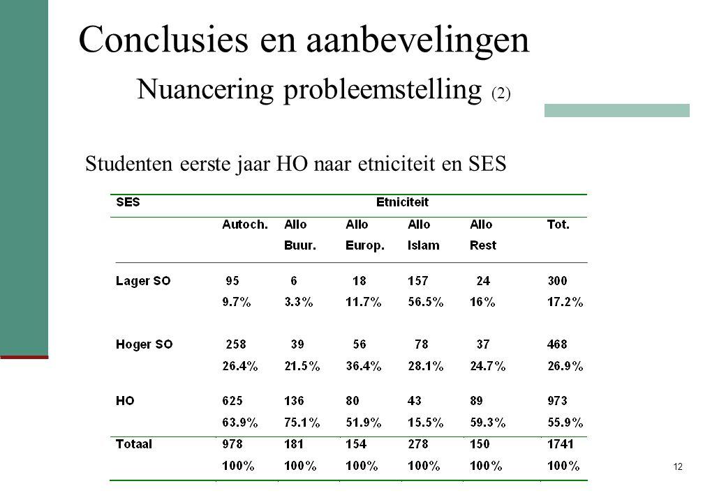 Conclusies en aanbevelingen Nuancering probleemstelling (2)
