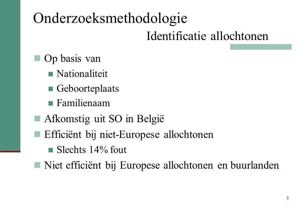 Onderzoeksmethodologie Identificatie allochtonen
