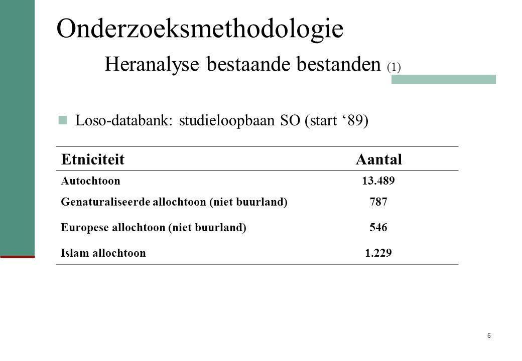 Onderzoeksmethodologie Heranalyse bestaande bestanden (1)