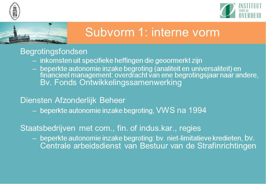 Subvorm 1: interne vorm Begrotingsfondsen Diensten Afzonderlijk Beheer